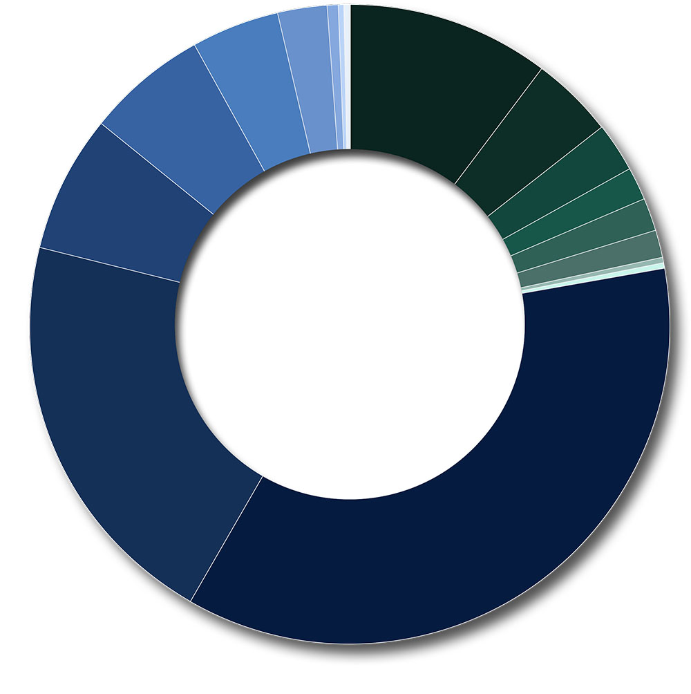 TRB Demographics Graphic